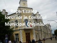 "Cum arata repartizarea locurilor in Consiliul Municipal Chisinau. Dorin Chirtoaca ramane optimist: ""Vom putea continua proiectele europene incepute"" - FOTO"
