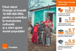 Fiind client Orange, oferi ajutor social populatiei - VIDEO