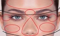 Afla ce probleme de sanatate poti avea in functie de locul aparitiei acneei pe fata. Iata harta fetei